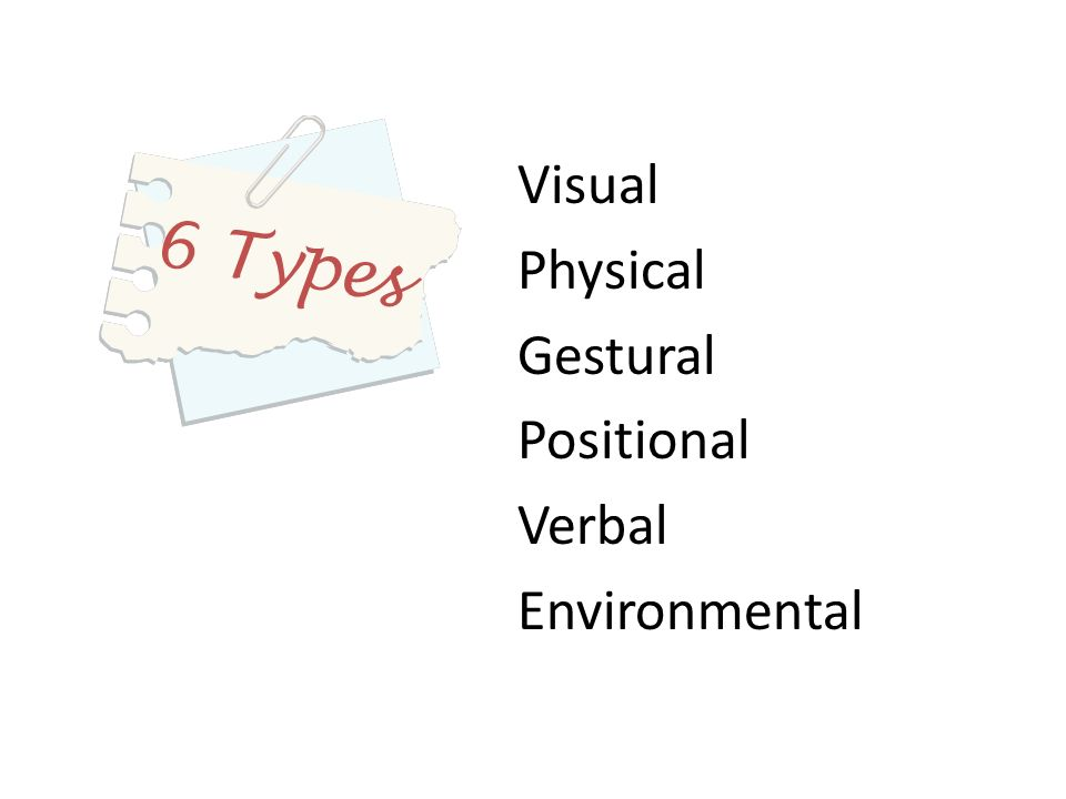 Visual Physical Gestural Positional Verbal Environmental 6 Types