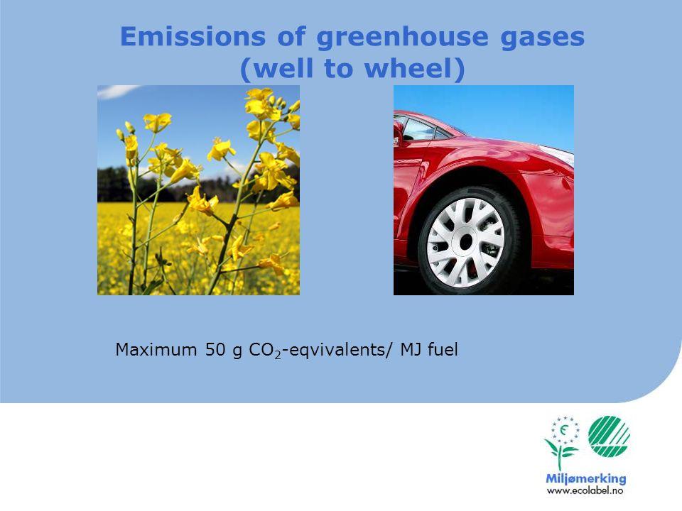 Energy consumption Maximum 1,4 MJ / MJ fuel
