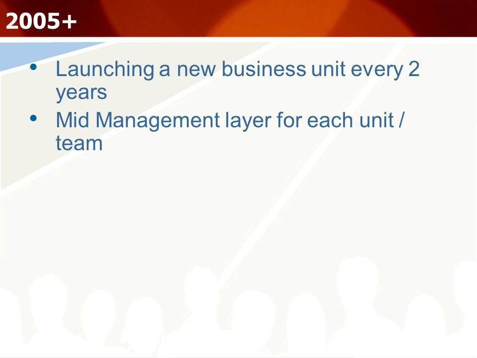2005+ Launching a new business unit every 2 years Mid Management layer for each unit / team