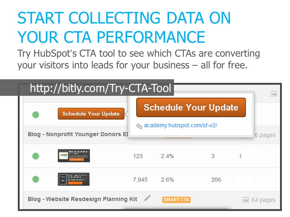 START COLLECTING DATA ON YOUR CTA PERFORMANCE Try HubSpots CTA tool to see which CTAs are converting your visitors into leads for your business – all