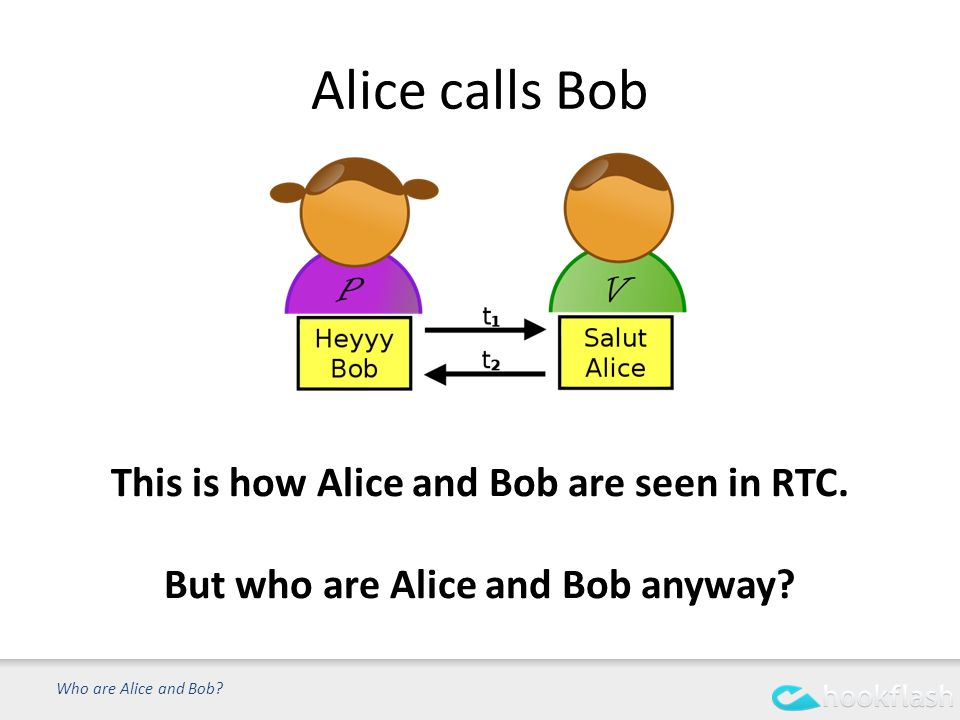 Alice calls Bob Who are Alice and Bob. This is how Alice and Bob are seen in RTC.