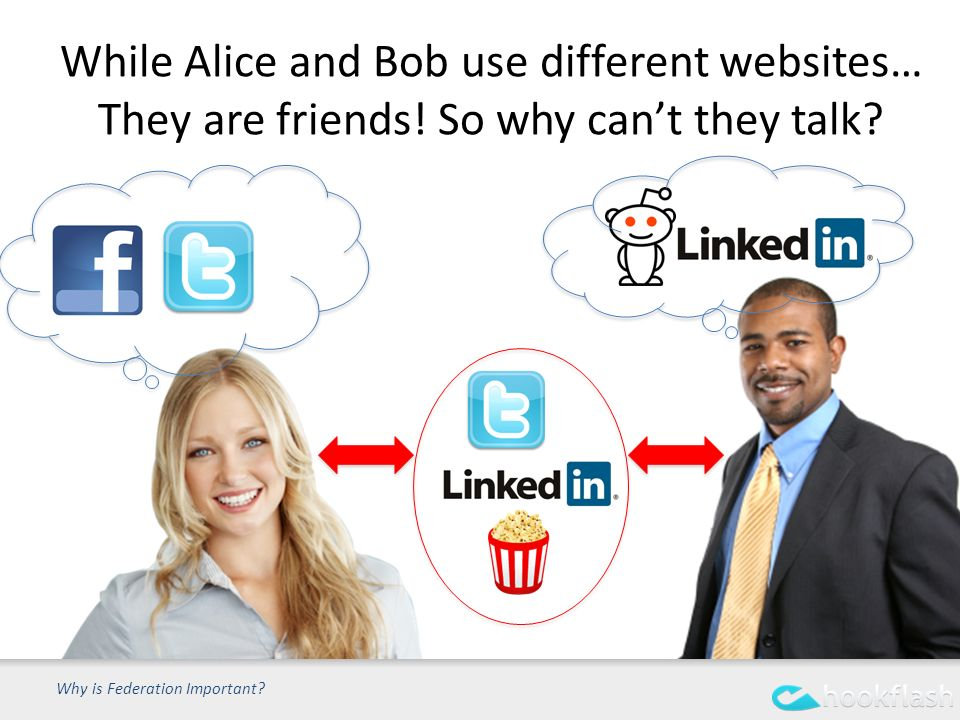 While Alice and Bob use different websites… They are friends.