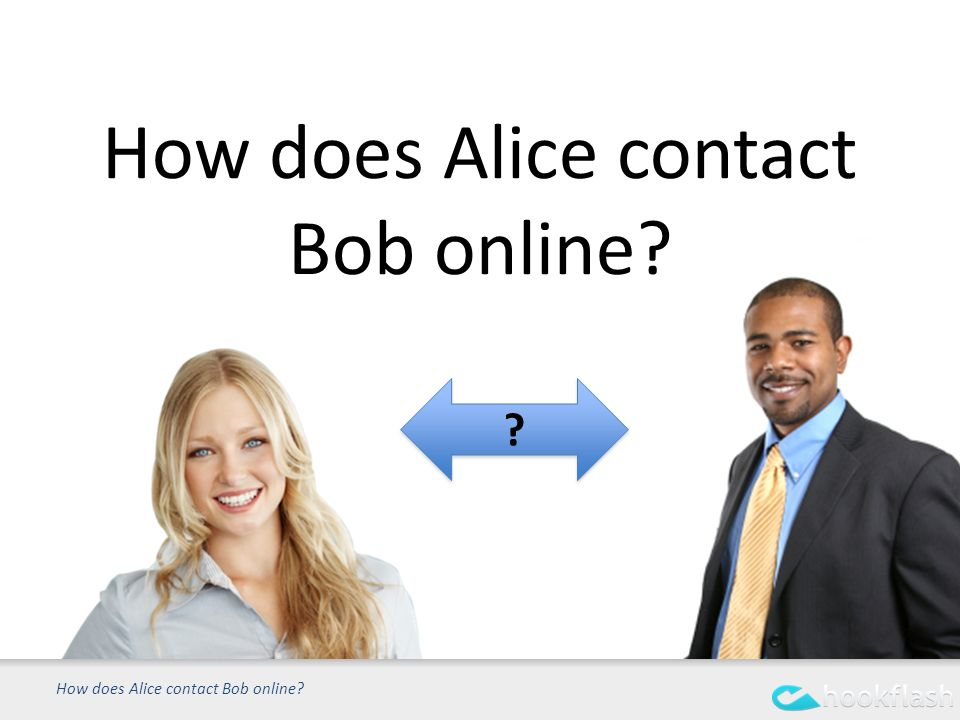 How does Alice contact Bob online