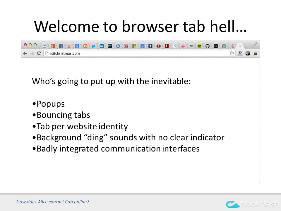 Welcome to browser tab hell… How does Alice contact Bob online.