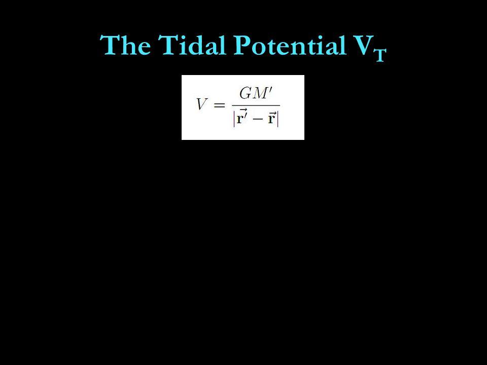 The Tidal Potential V T
