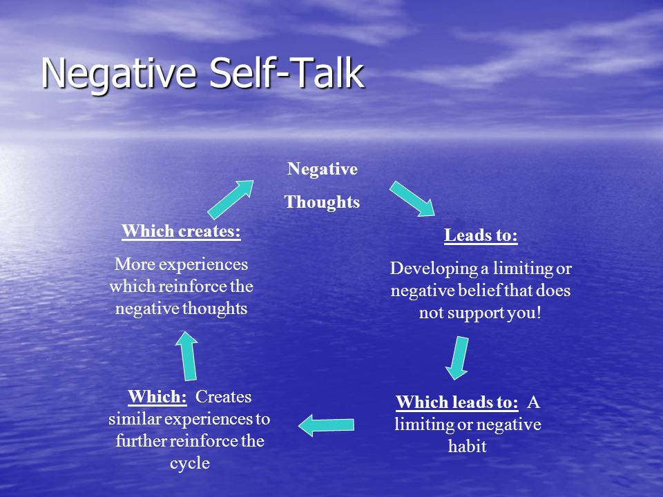 Negative Self-Talk Negative Thoughts Leads to: Developing a limiting or negative belief that does not support you.
