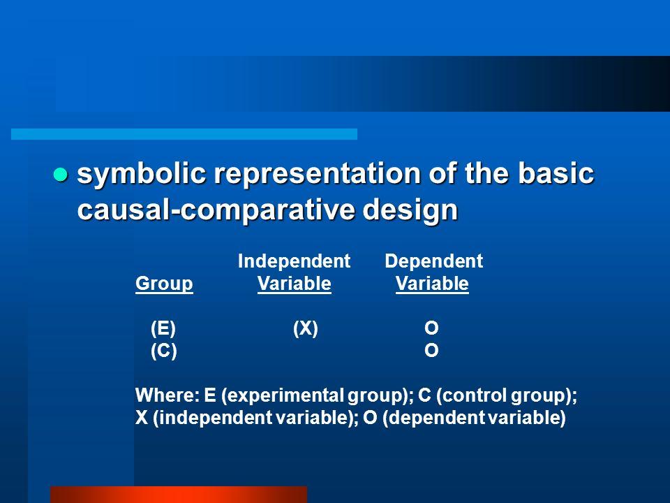 symbolic representation of the basic causal-comparative design symbolic representation of the basic causal-comparative design Independent Dependent Gr