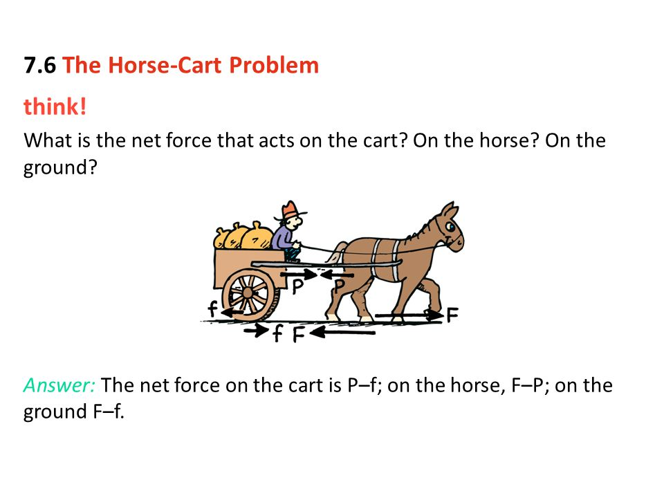 think! What is the net force that acts on the cart? On the horse? On the ground? Answer: The net force on the cart is P–f; on the horse, F–P; on the g
