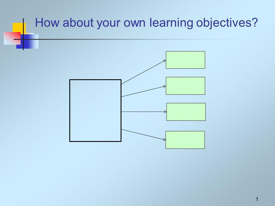 How about your own learning objectives? 1