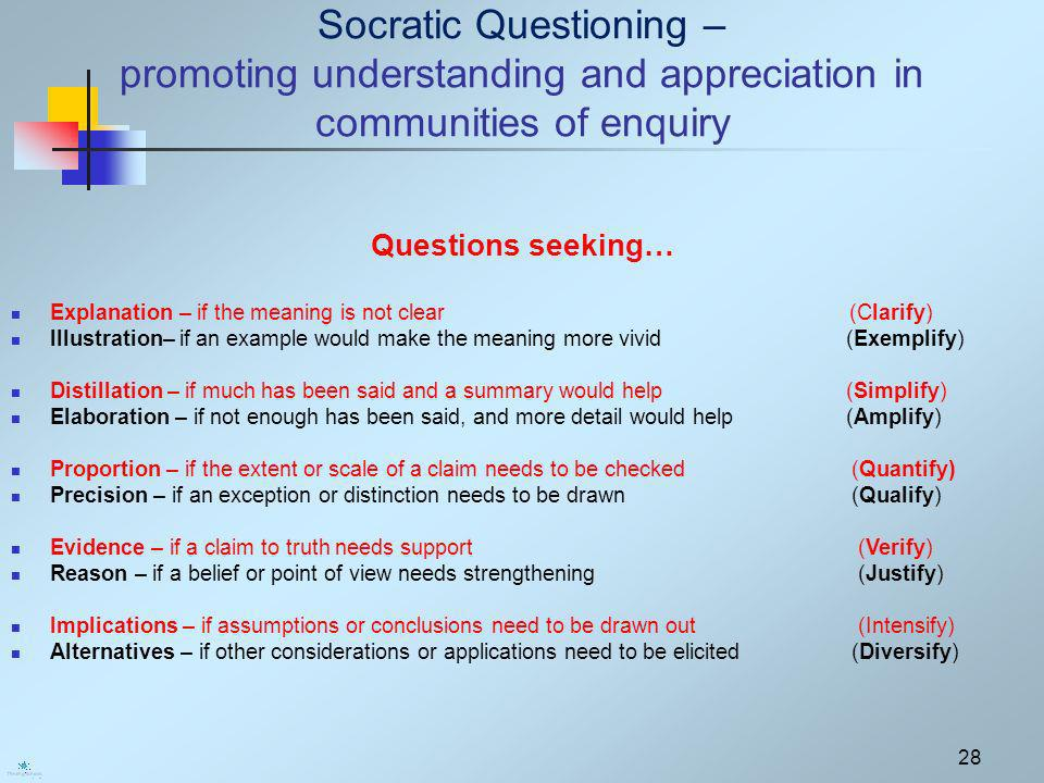 Socratic Questioning – promoting understanding and appreciation in communities of enquiry Questions seeking… Explanation – if the meaning is not clear (Clarify) Illustration– if an example would make the meaning more vivid (Exemplify) Distillation – if much has been said and a summary would help (Simplify) Elaboration – if not enough has been said, and more detail would help (Amplify) Proportion – if the extent or scale of a claim needs to be checked (Quantify) Precision – if an exception or distinction needs to be drawn (Qualify) Evidence – if a claim to truth needs support (Verify) Reason – if a belief or point of view needs strengthening (Justify) Implications – if assumptions or conclusions need to be drawn out (Intensify) Alternatives – if other considerations or applications need to be elicited (Diversify) 28