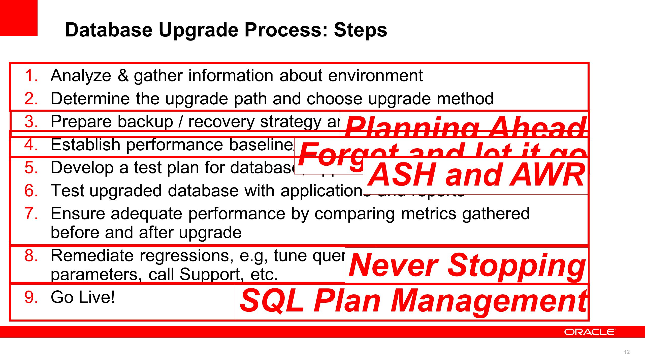 12 Database Upgrade Process: Steps 1.Analyze & gather information about environment 2.Determine the upgrade path and choose upgrade method 3.Prepare b