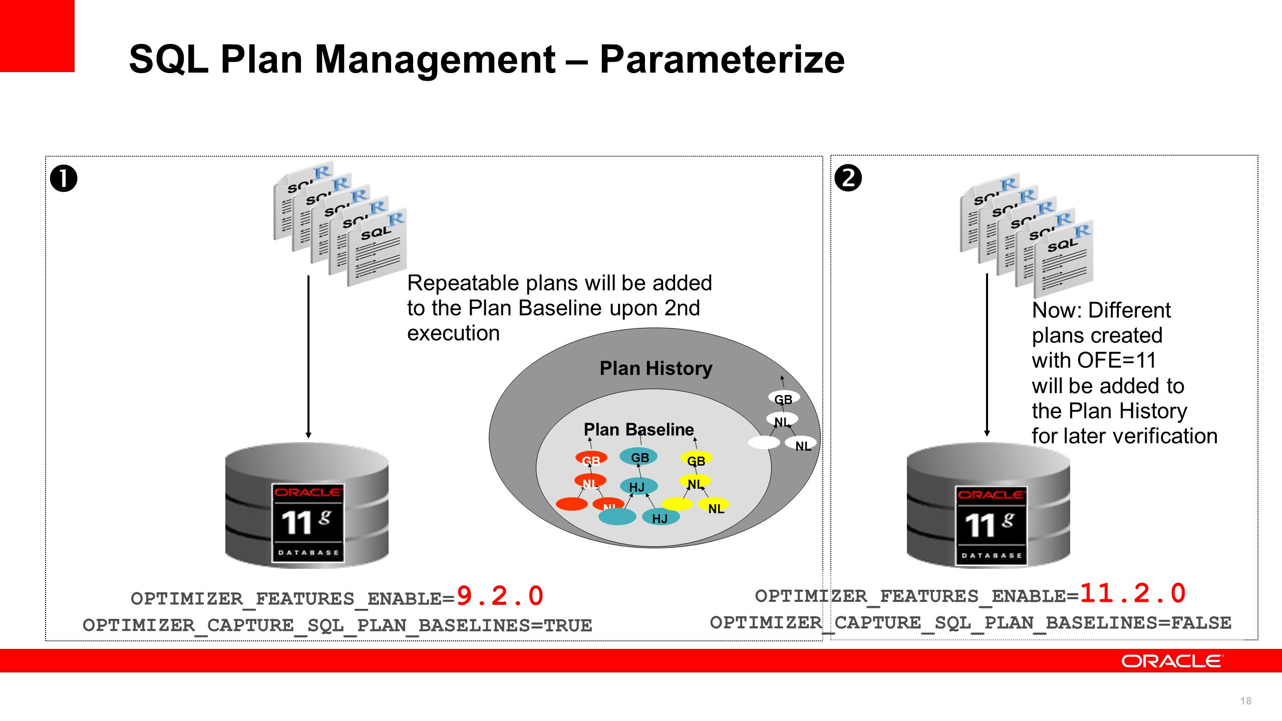 18 SQL Plan Management – Parameterize Plan History Plan Baseline GB NL GB HJ GB NL Repeatable plans will be added to the Plan Baseline upon 2nd execut