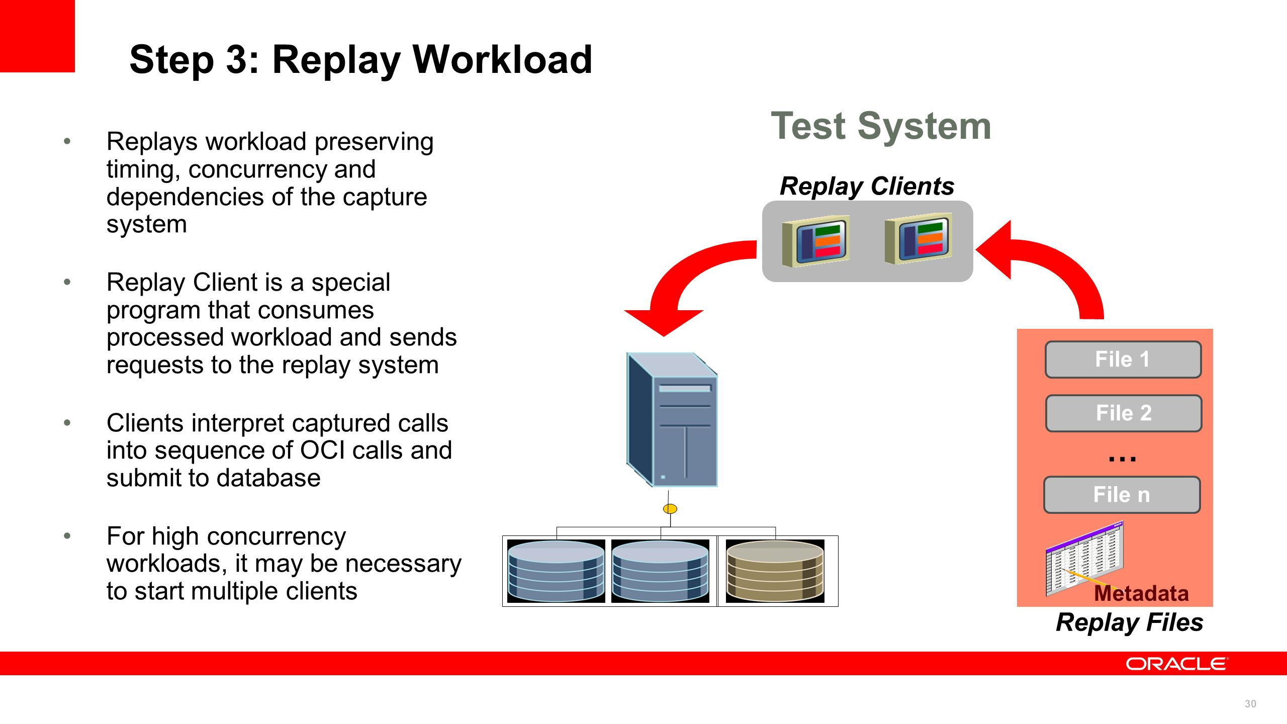 30 Step 3: Replay Workload Replays workload preserving timing, concurrency and dependencies of the capture system Replay Client is a special program t