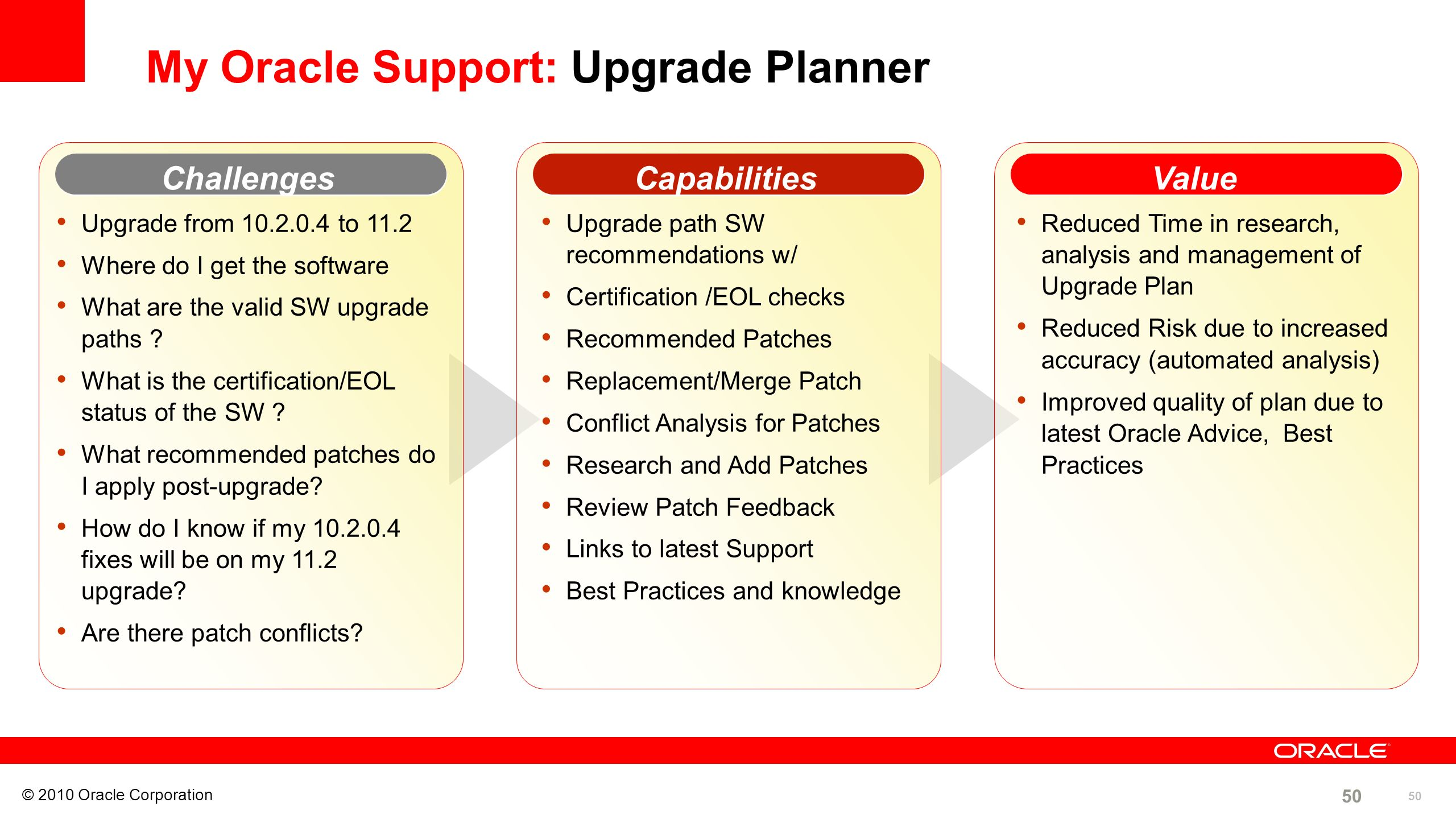 50 © 2010 Oracle Corporation 50 Upgrade from 10.2.0.4 to 11.2 Where do I get the software What are the valid SW upgrade paths ? What is the certificat