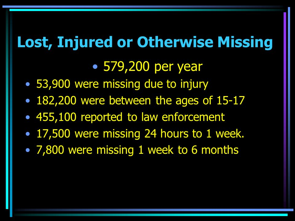 Lost, Injured or Otherwise Missing 579,200 per year 53,900 were missing due to injury 182,200 were between the ages of 15-17 455,100 reported to law enforcement 17,500 were missing 24 hours to 1 week.