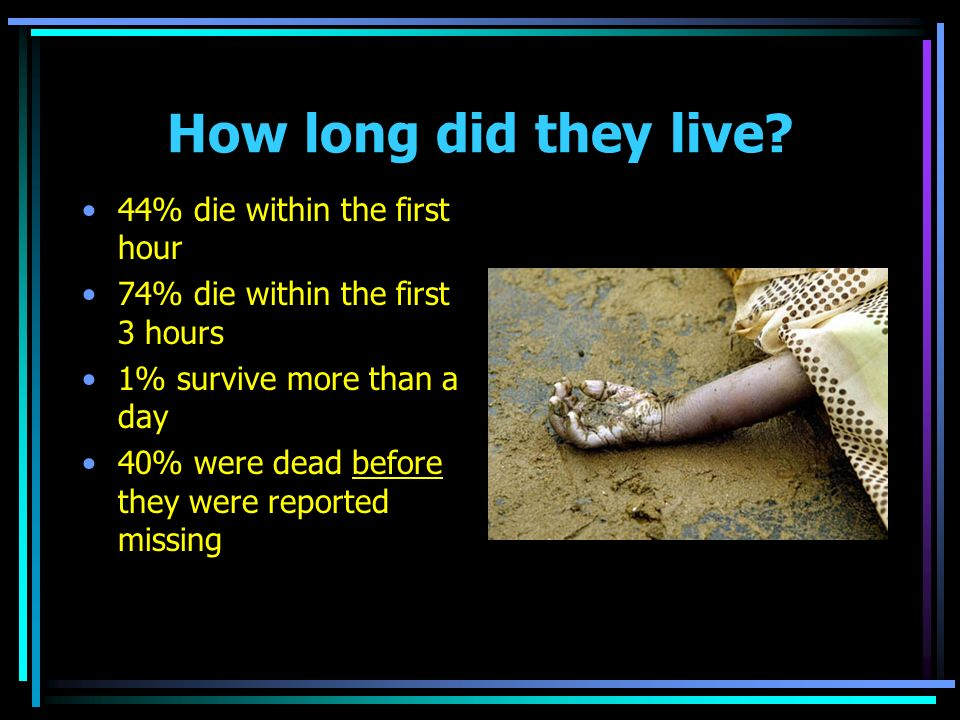 How long did they live? 44% die within the first hour 74% die within the first 3 hours 1% survive more than a day 40% were dead before they were repor