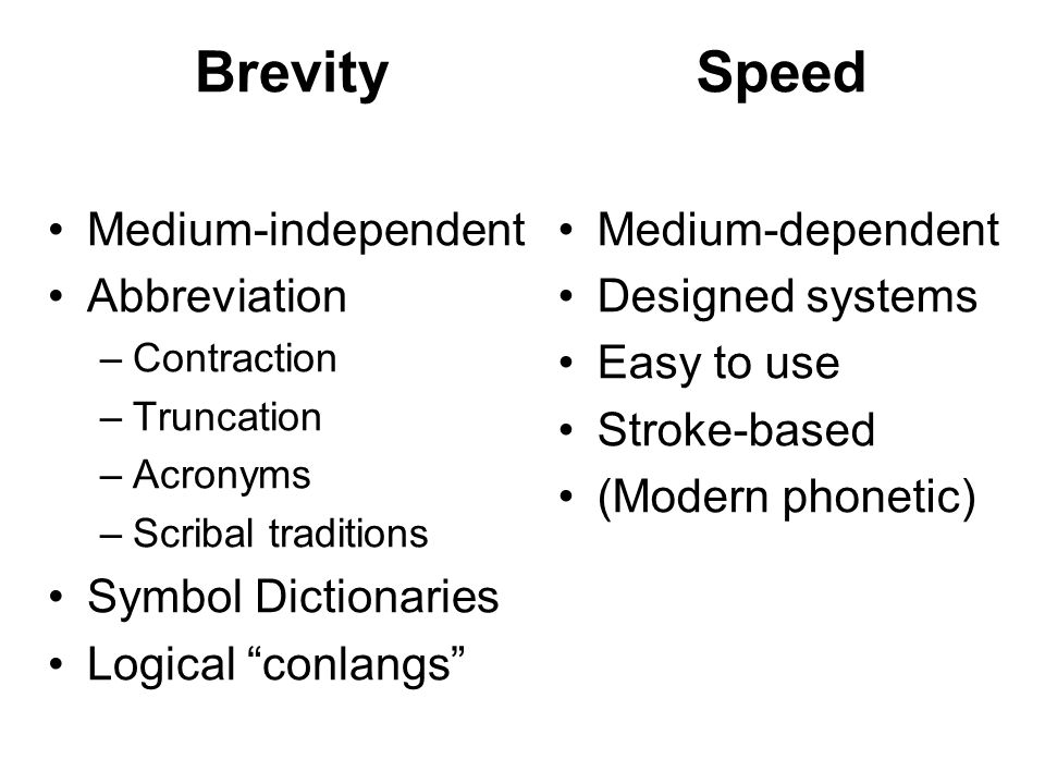 Brevity Medium-independent Abbreviation –Contraction –Truncation –Acronyms –Scribal traditions Symbol Dictionaries Logical conlangs Speed Medium-depen