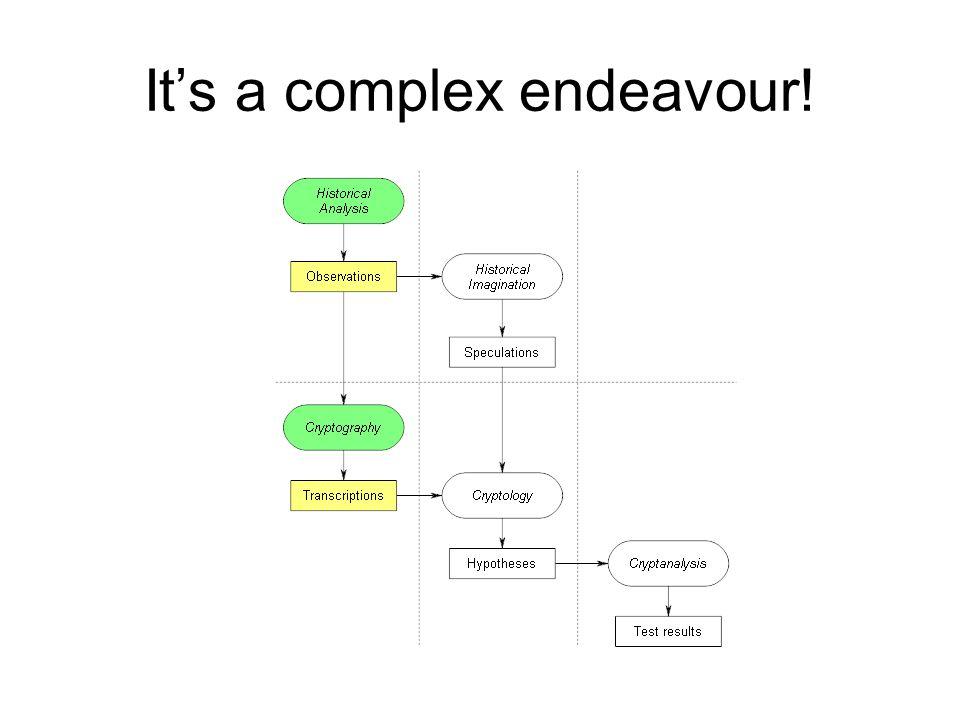 Its a complex endeavour!