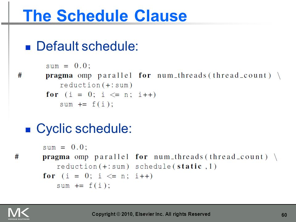 60 The Schedule Clause Default schedule: Cyclic schedule: Copyright © 2010, Elsevier Inc. All rights Reserved