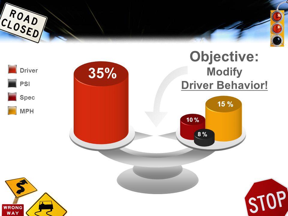 15 % 10 % 8 % 35% Objective: Modify Driver Behavior! MPH Spec PSI Driver