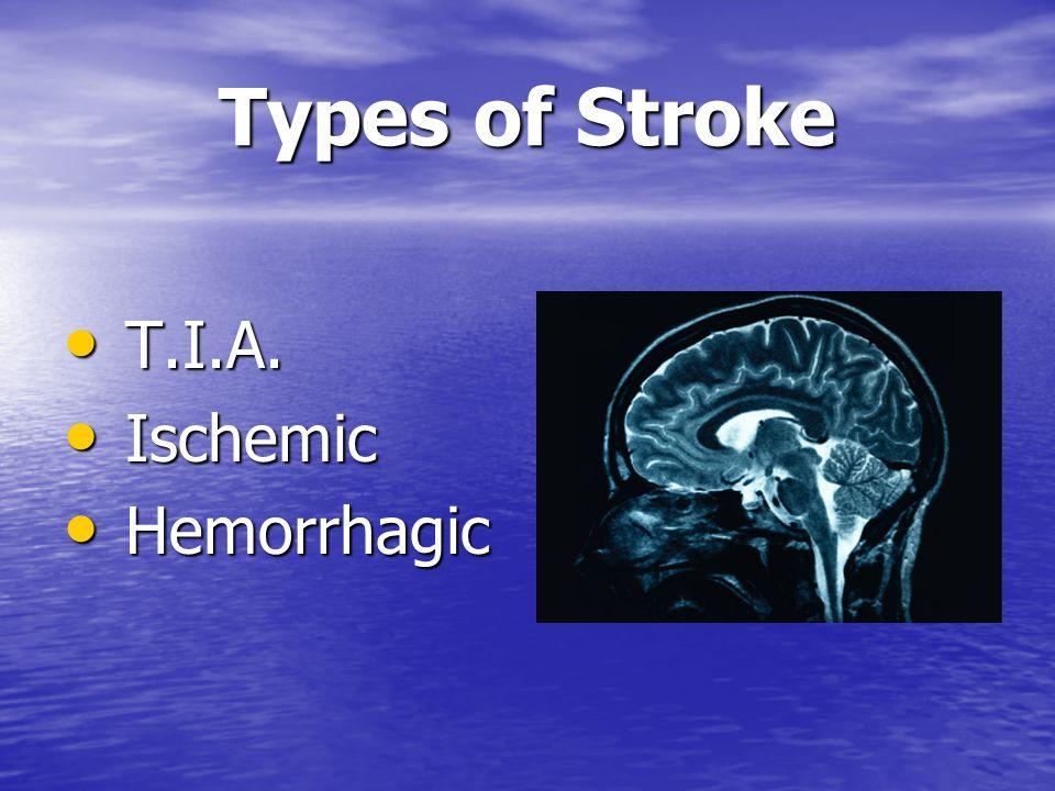 Transient Ischemic Attacks Warning Strokes or mini strokes Warning Strokes or mini strokes Blood clot, vasospasm, etc.