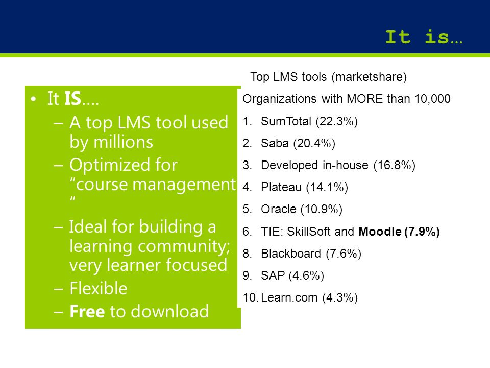 6 It is… It IS…. –A top LMS tool used by millions –Optimized for course management –Ideal for building a learning community; very learner focused –Fle
