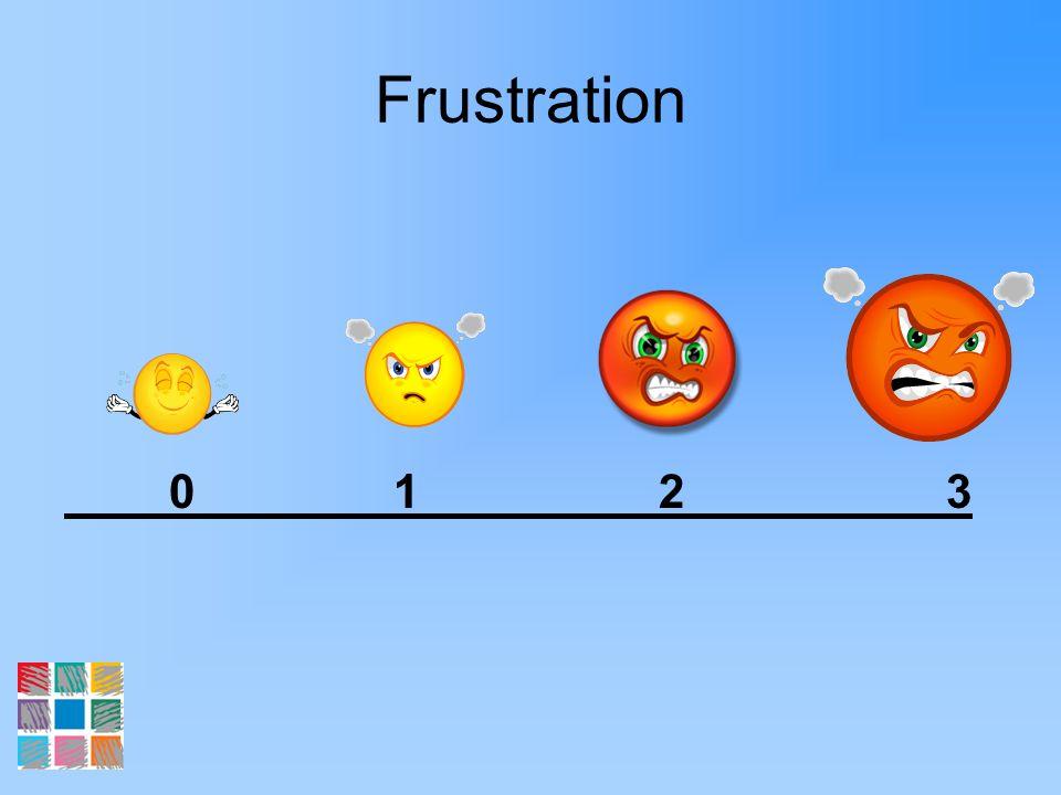 Frustration 0 1 2 3