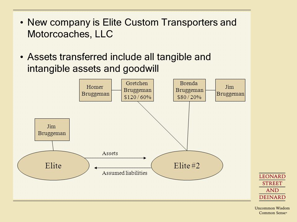 New company is Elite Custom Transporters and Motorcoaches, LLC Assets transferred include all tangible and intangible assets and goodwill EliteElite #2 Jim Bruggeman Brenda Bruggeman $80 / 20% Gretchen Bruggeman $120 / 60% Homer Bruggeman Jim Bruggeman Assets Assumed liabilities