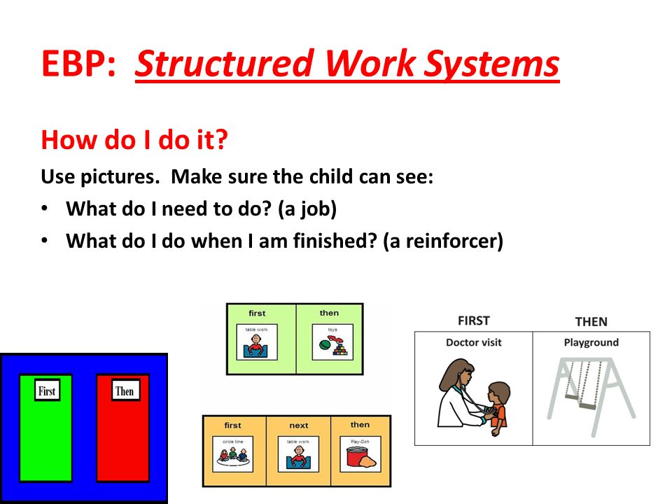 EBP: Structured Work Systems How do I do it? Use pictures. Make sure the child can see: What do I need to do? (a job) What do I do when I am finished?