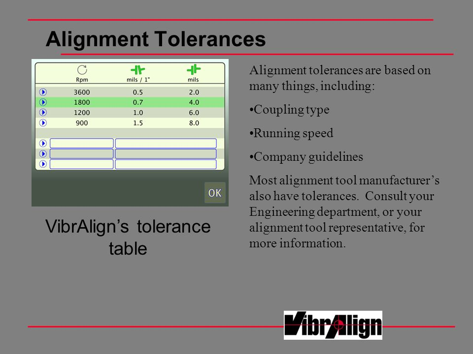 Alignment Tolerances VibrAligns tolerance table Alignment tolerances are based on many things, including: Coupling type Running speed Company guidelin