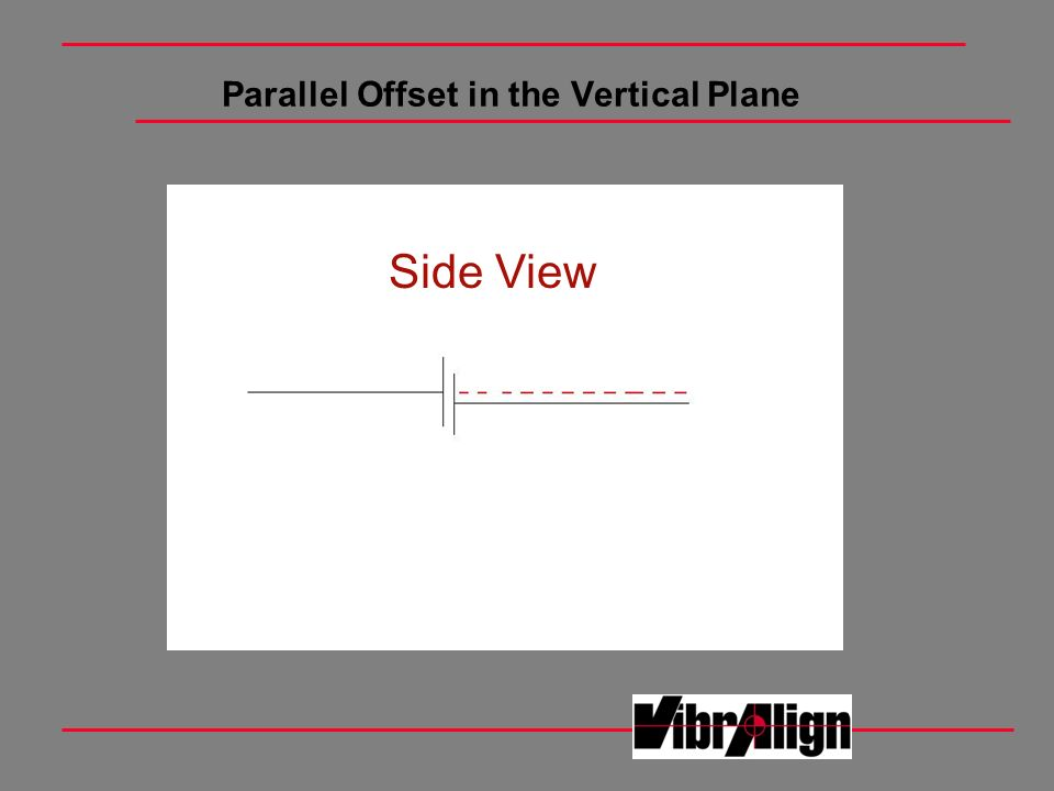 Parallel Offset in the Vertical Plane Side View