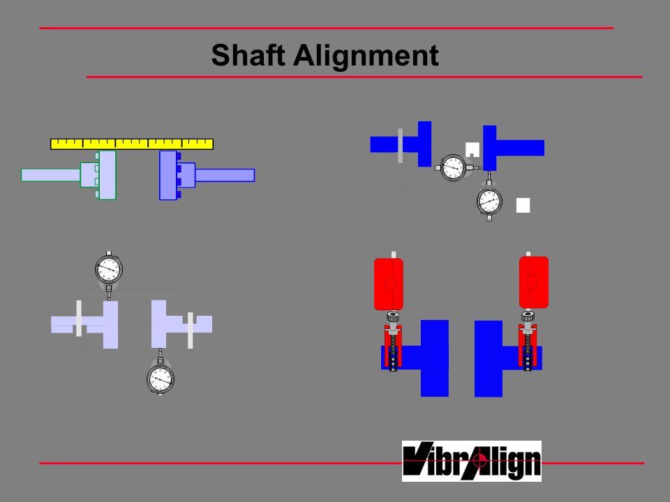 Shaft Alignment