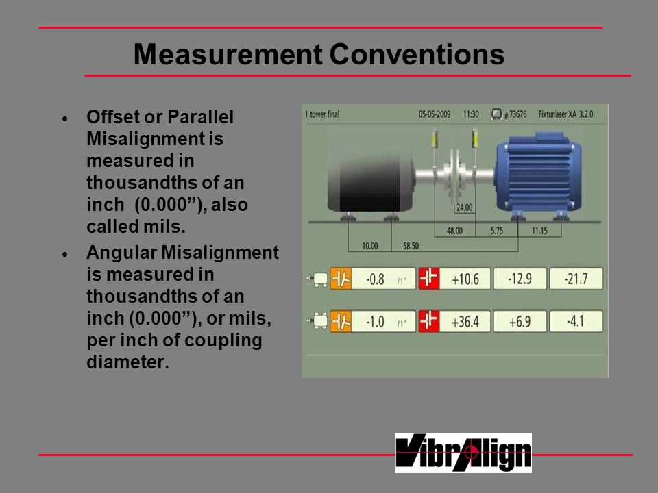 Measurement Conventions Offset or Parallel Misalignment is measured in thousandths of an inch (0.000), also called mils. Angular Misalignment is measu