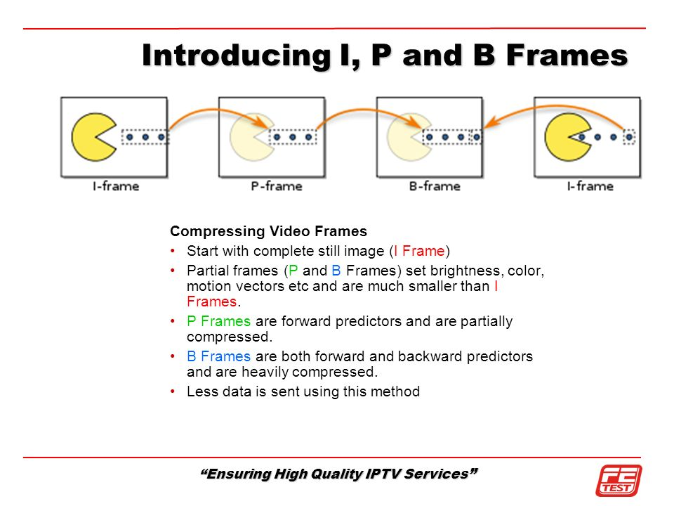 Ensuring High Quality IPTV Services Introducing I, P and B Frames Compressing Video Frames Start with complete still image (I Frame) Partial frames (P