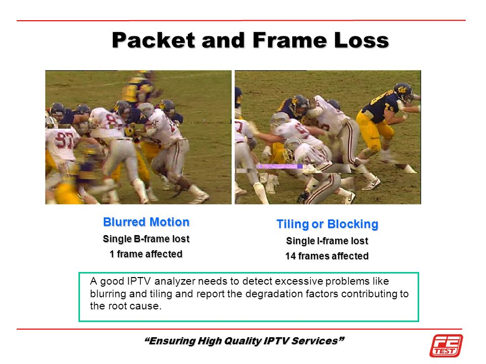 Ensuring High Quality IPTV Services Packet and Frame Loss Blurred Motion Single B-frame lost 1 frame affected Tiling or Blocking Single I-frame lost 1