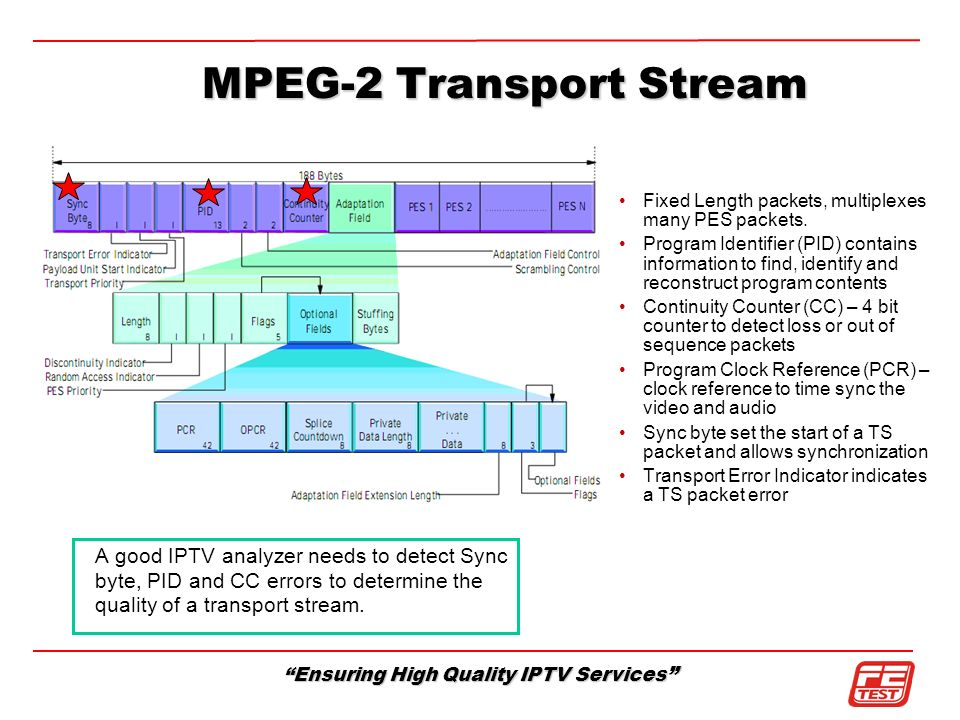 Ensuring High Quality IPTV Services MPEG-2 Transport Stream Fixed Length packets, multiplexes many PES packets. Program Identifier (PID) contains info