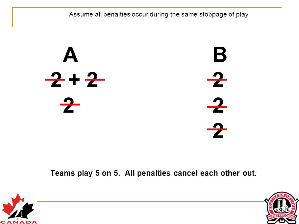 Assume all penalties occur during the same stoppage of play ABAB 2 + 222 2 Teams play 5 on 5. All penalties cancel each other out.