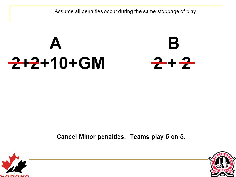 Assume all penalties occur during the same stoppage of play ABAB 2+2+10+GM 2 + 2 Cancel Minor penalties. Teams play 5 on 5.