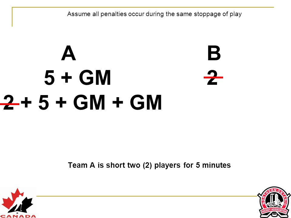Assume all penalties occur during the same stoppage of play ABAB 5 + GM2 2 + 5 + GM + GM Team A is short two (2) players for 5 minutes