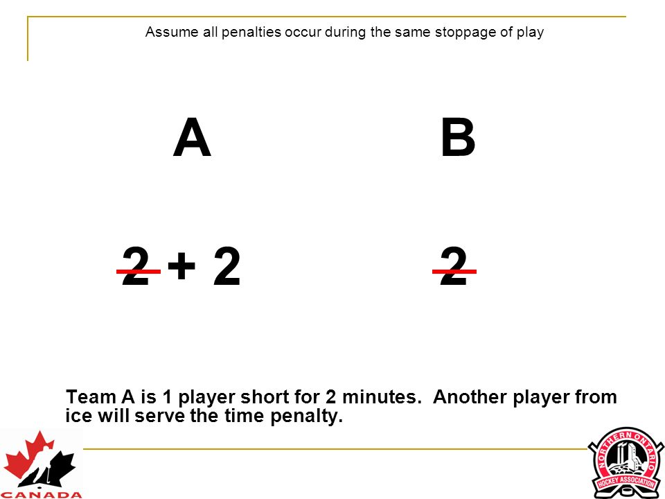 Assume all penalties occur during the same stoppage of play ABAB 2 + 22 Team A is 1 player short for 2 minutes. Another player from ice will serve the
