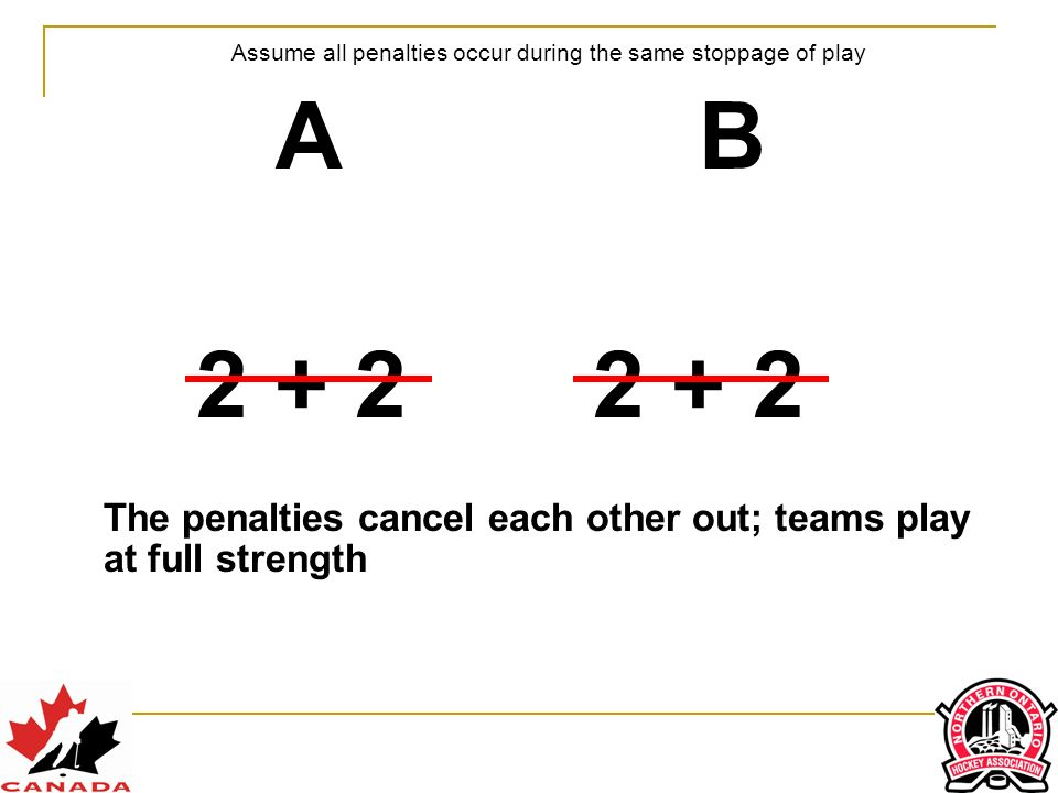Assume all penalties occur during the same stoppage of play ABAB 2 + 22 + 2 The penalties cancel each other out; teams play at full strength