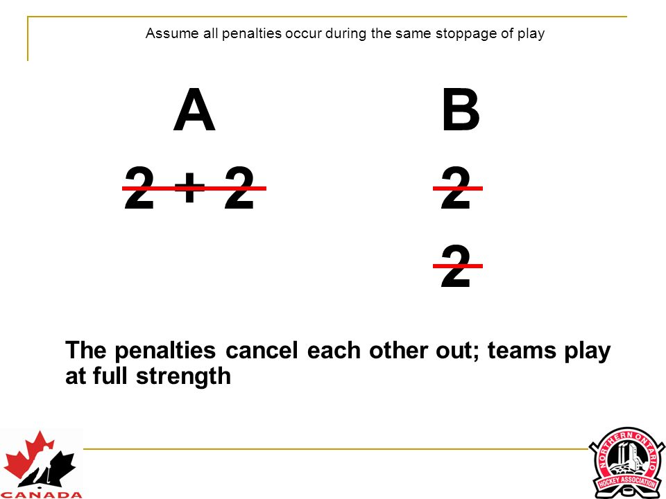 Assume all penalties occur during the same stoppage of play ABAB 2 5 + GM Teams play 4 on 4.