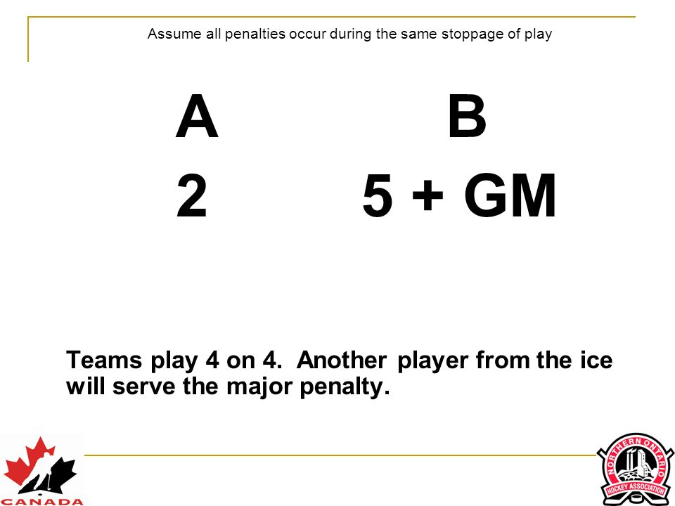 Assume all penalties occur during the same stoppage of play ABAB 2 5 + GM Team B full strength.