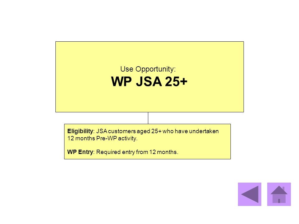 Use Opportunity: WP JSA 25+ Eligibility: JSA customers aged 25+ who have undertaken 12 months Pre-WP activity. WP Entry: Required entry from 12 months