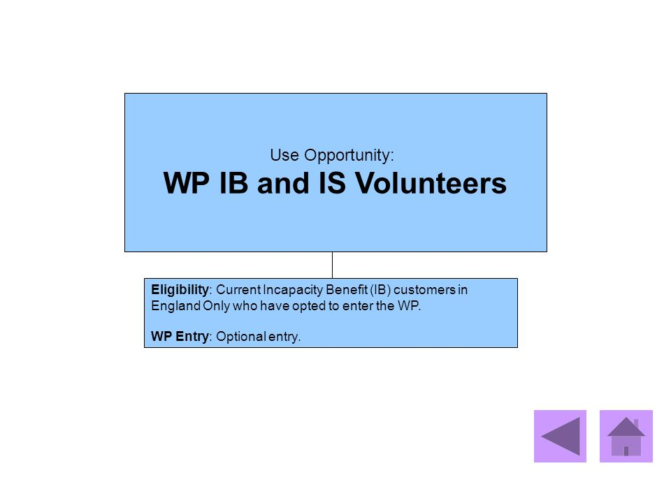 Use Opportunity: WP IB and IS Volunteers Eligibility: Current Incapacity Benefit (IB) customers in England Only who have opted to enter the WP. WP Ent