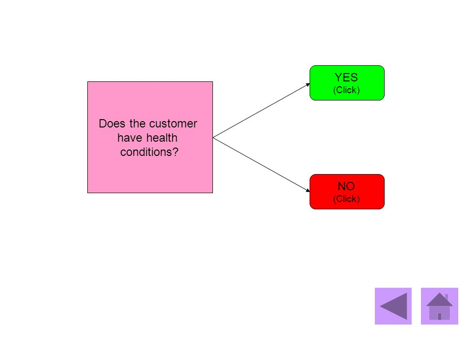 Does the customer have health conditions? YES (Click) NO (Click)