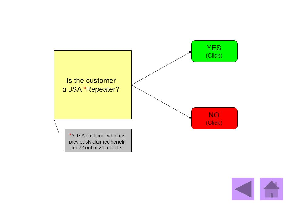 Is the customer a JSA *Repeater? YES (Click) NO (Click) * A JSA customer who has previously claimed benefit for 22 out of 24 months.