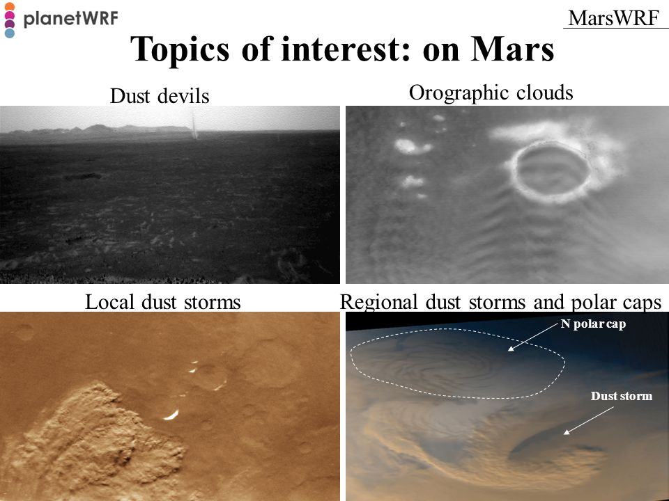 Topics of interest: on Mars Dust devils Local dust storms Orographic clouds N polar cap Dust storm Regional dust storms and polar caps MarsWRF