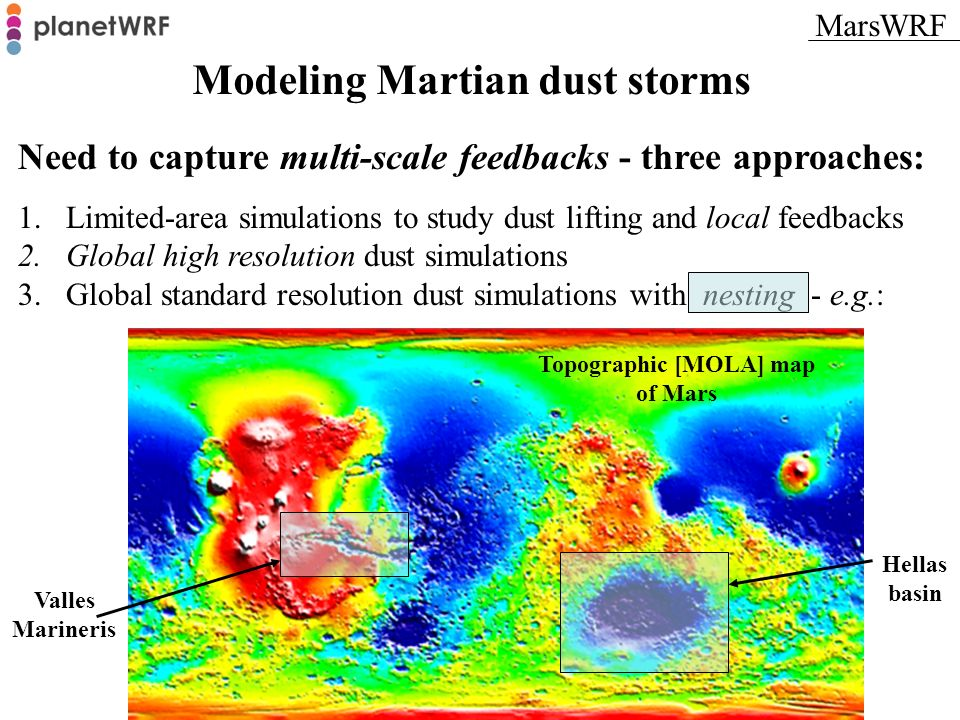 Need to capture multi-scale feedbacks - three approaches: 1.Limited-area simulations to study dust lifting and local feedbacks 2.Global high resolutio
