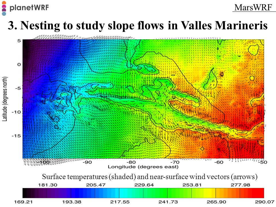 3. Nesting to study slope flows in Valles Marineris Surface temperatures (shaded) and near-surface wind vectors (arrows) MarsWRF